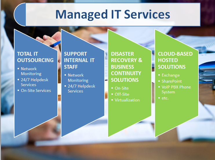 managed_it_service
